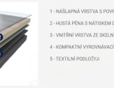 Gerflor HQR Noma Kola 1451 MNOŽSTEVNÍ SLEVY nová kolekce 2021